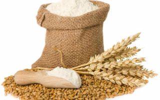 Определение ИДК пшеницы