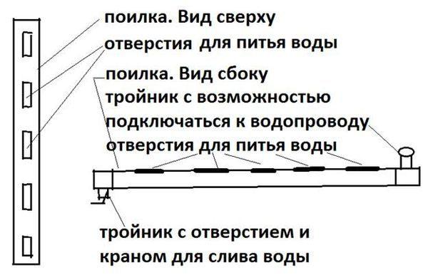 Как сделать