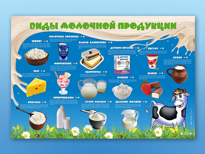 Виды молочной продукции
