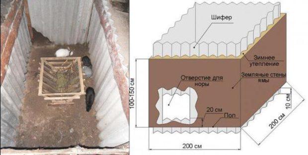 Обустройство ямы и схема строительства