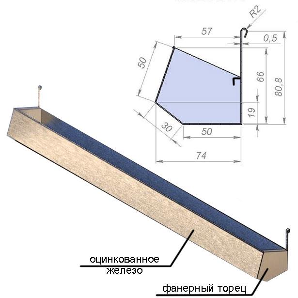 Желобковая конструкция для корма