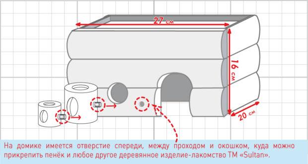 Чертеж домика с прямой крышей