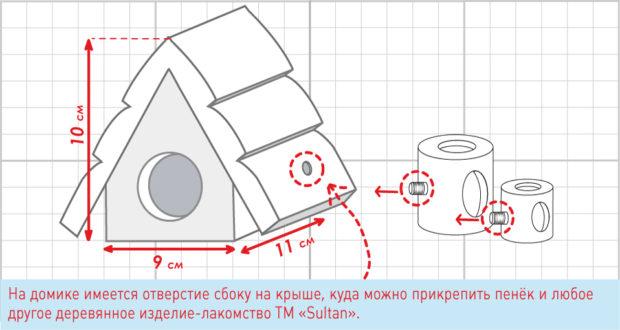 Чертеж домика со скатной крышей