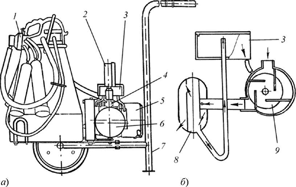 Схема АИД 2