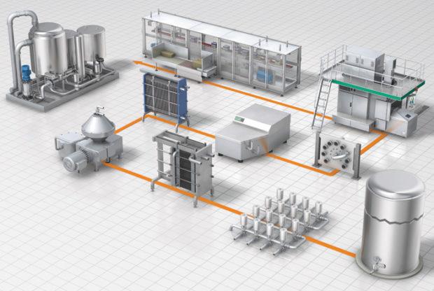 Полный цикл переработки молока