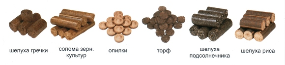 Материалы для брикетов