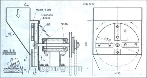 Измельчитель с дисковыми ножами - схема