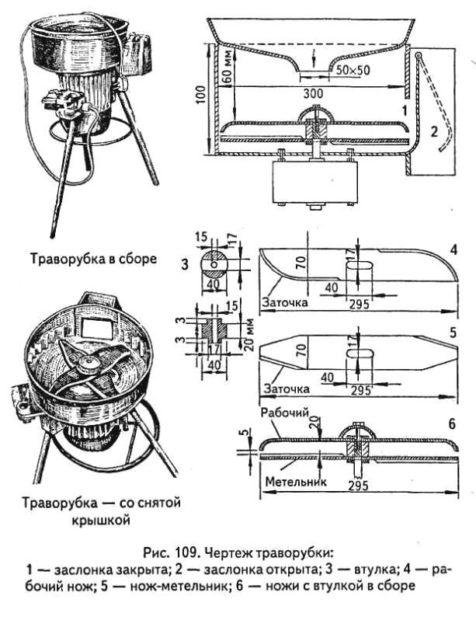 Чертеж-схема траворубки
