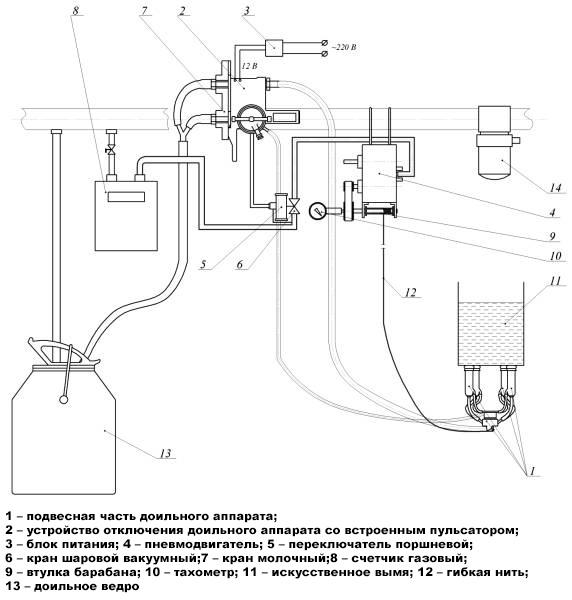Конструкция доильного аппарата