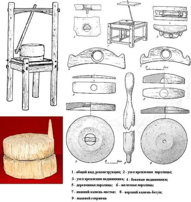 Традиционная жерновая мельница