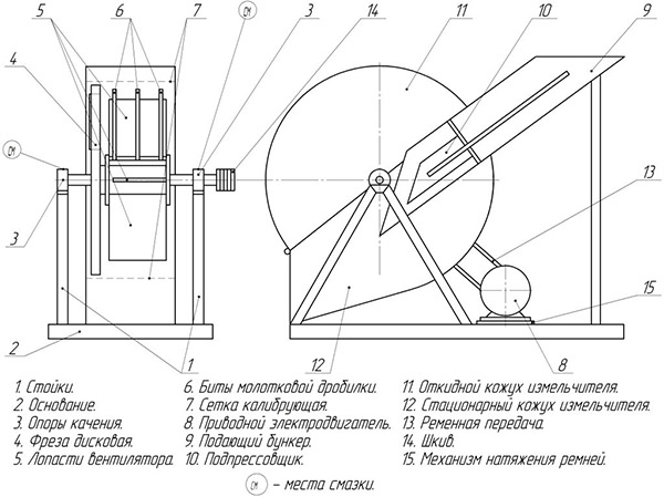 Схема щепореза для арболита