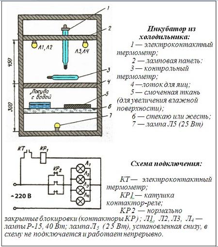 Подключение автоматического инкубатора
