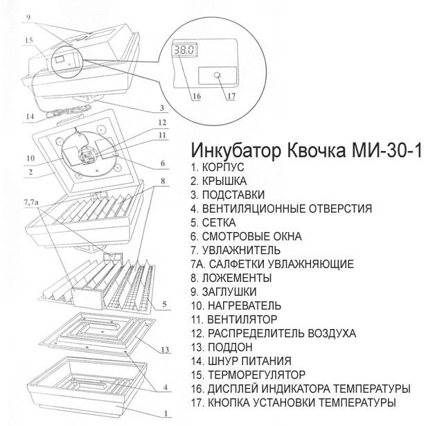 Конструкция инкубатора Квочка