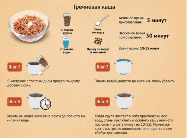 Как готовить гречку