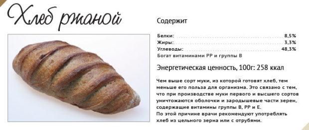 Ценность ржаного хлеба