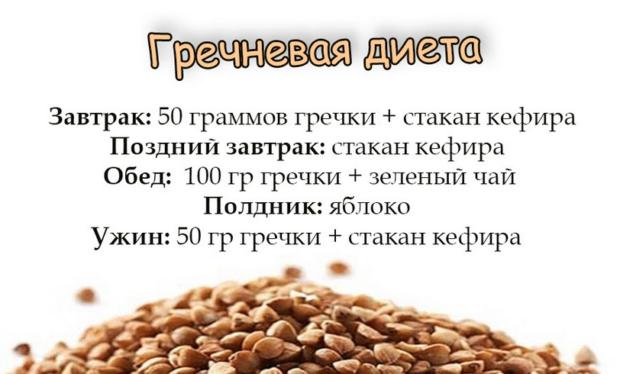 Меню на день в гречневой диете