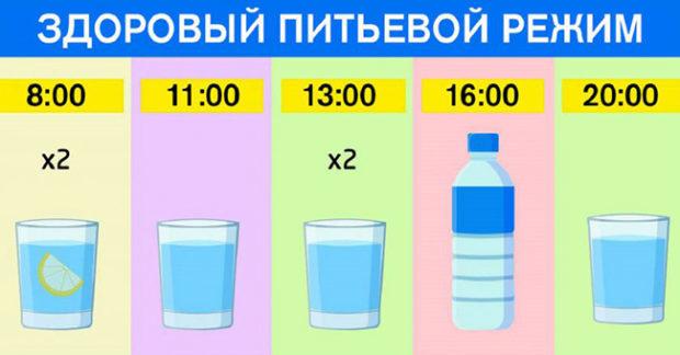 Питьевой режим в гречневой диете на месяц