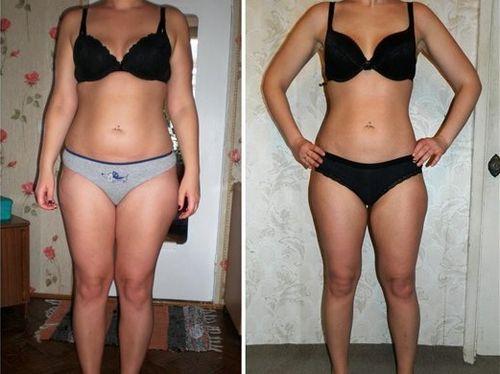 Результаты гречневой диеты на 10 дней